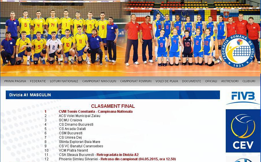 Clasamentul final postat pe site-ul www.frvolei.ro