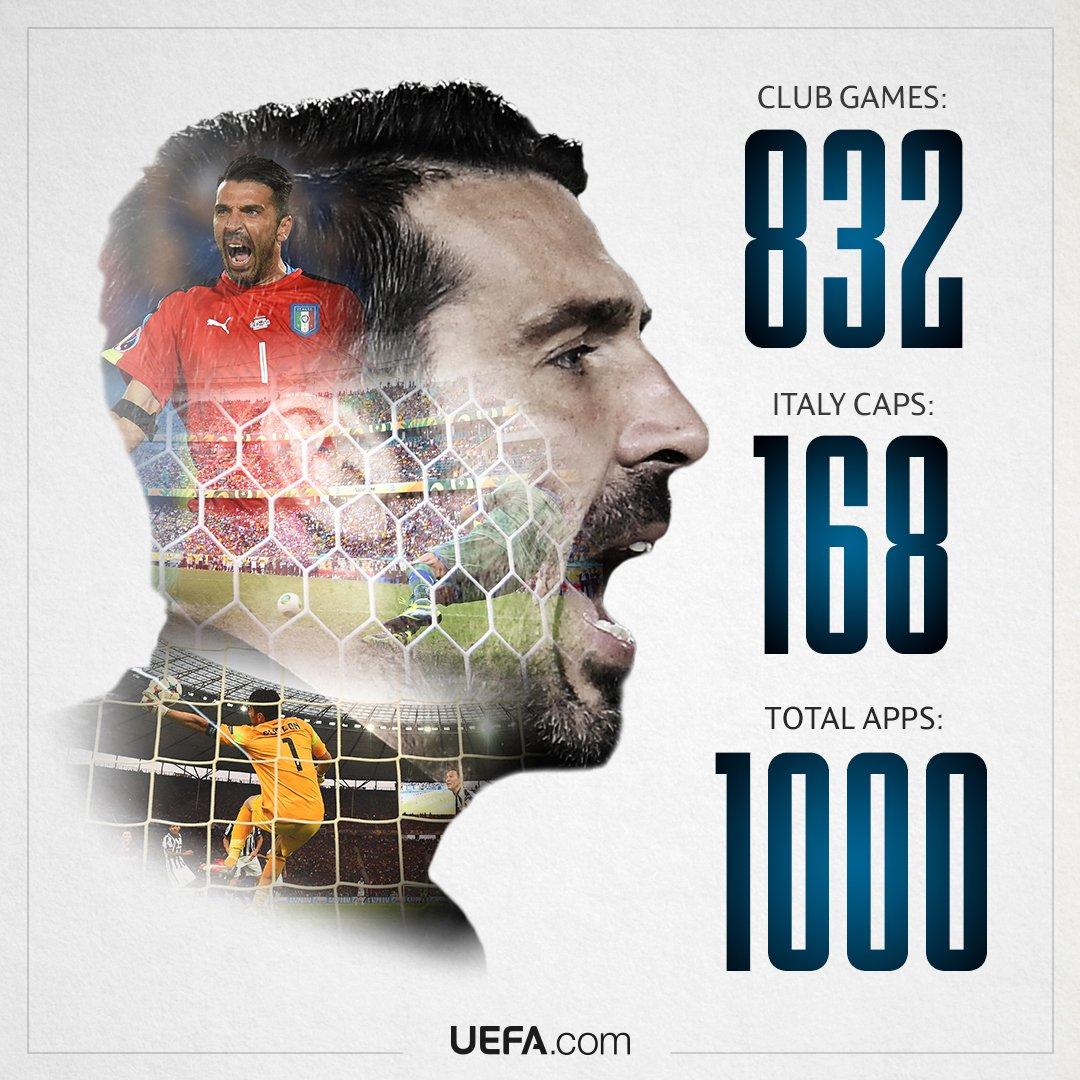 Buffon meciul 1000